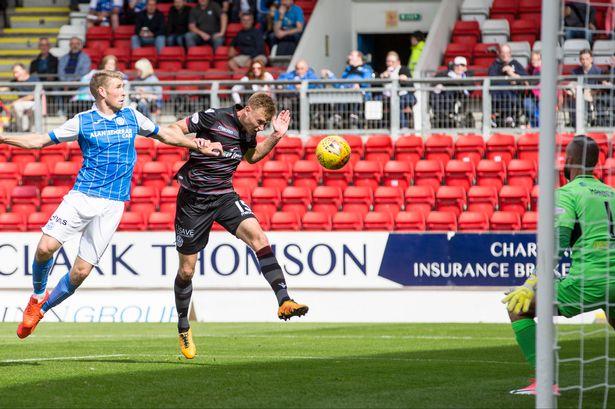 Nhận định bóng đá Motherwell vs St.Johnstone, 2h45 ngày 7/2 (Đá bù vòng 15 giải VĐQG Scotland 2017/18) ảnh 1