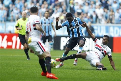 Nhận định bóng đá Sao Paulo vs Sao Ceatano, 07h00 ngày 21/03 (Brazil Campeonato Paulista 2018) ảnh 1